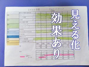夏休みの宿題を表にした